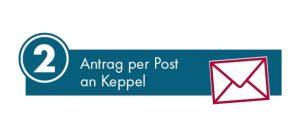 Bestellung Pflegehilfsmittel Pflegebox Keppel Home Care